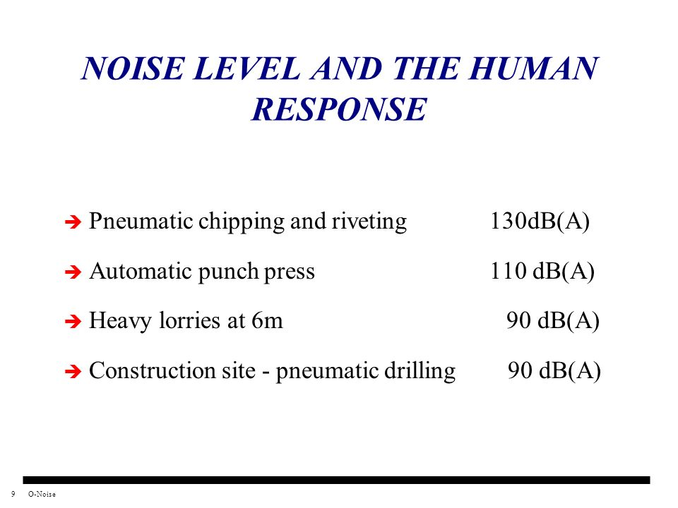 NOISE LEVEL AND THE HUMAN RESPONSE