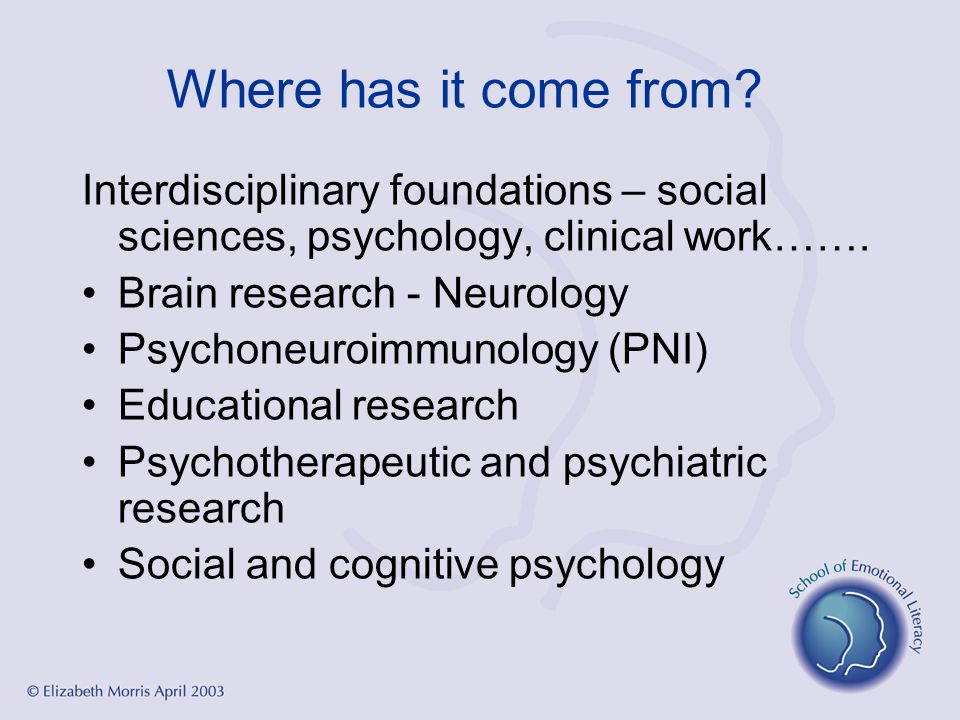 Where has it come from Interdisciplinary foundations – social sciences, psychology, clinical work…….