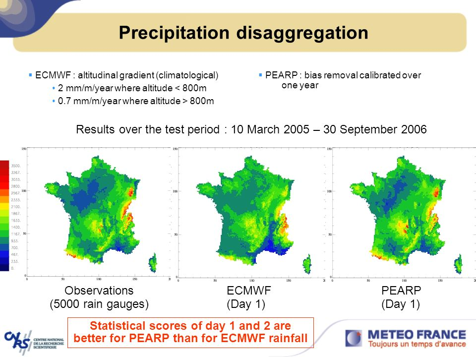 Precipitation disaggregation