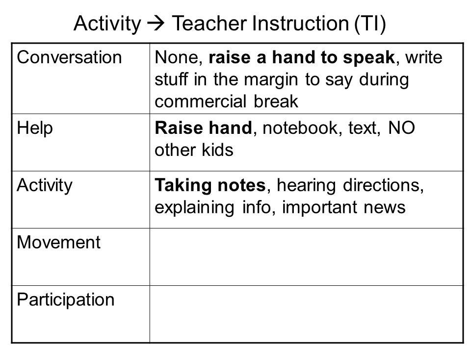 Activity  Teacher Instruction (TI)