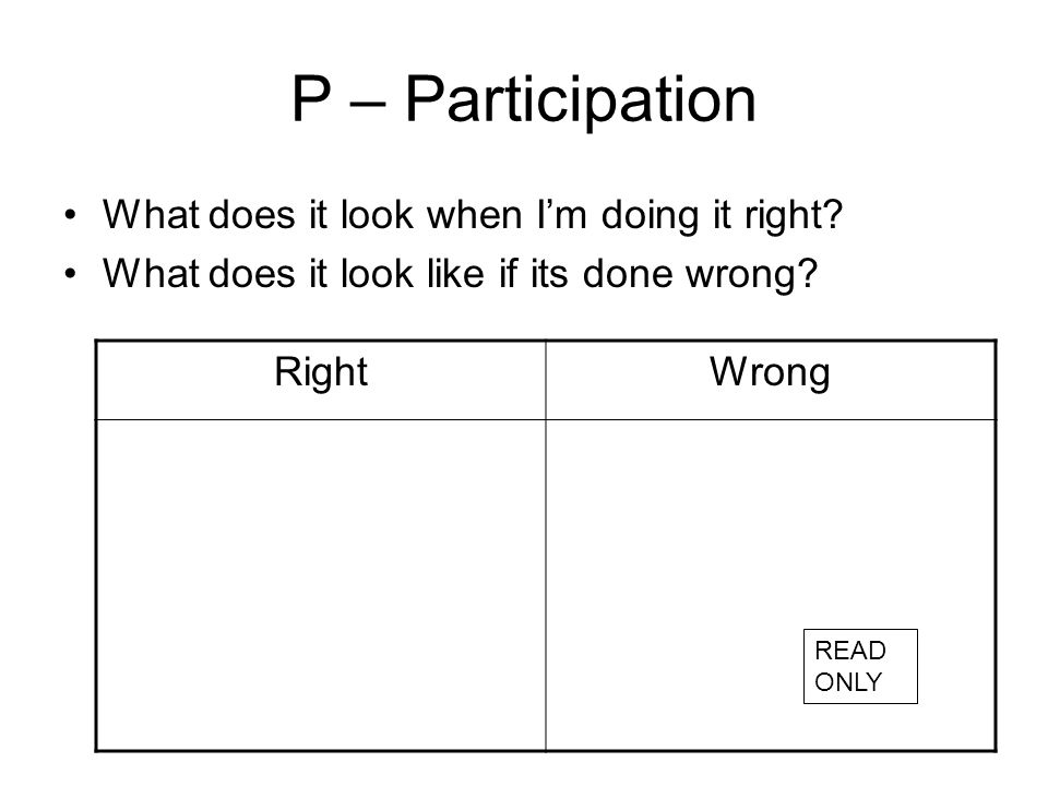 P – Participation What does it look when I'm doing it right