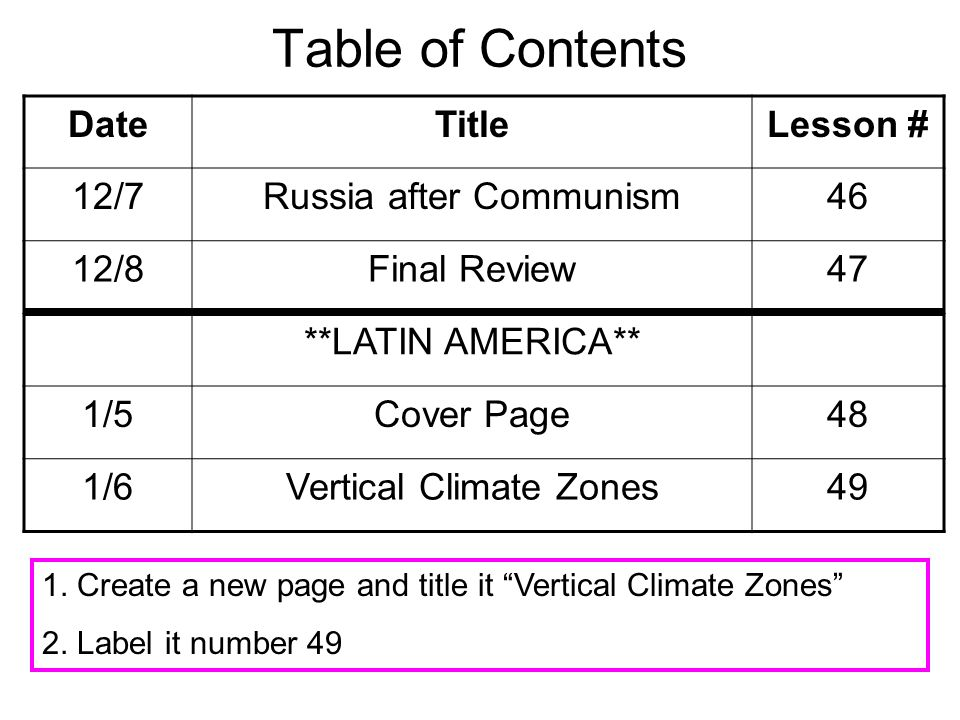 Table of Contents Date Title Lesson # 12/7 Russia after Communism 46