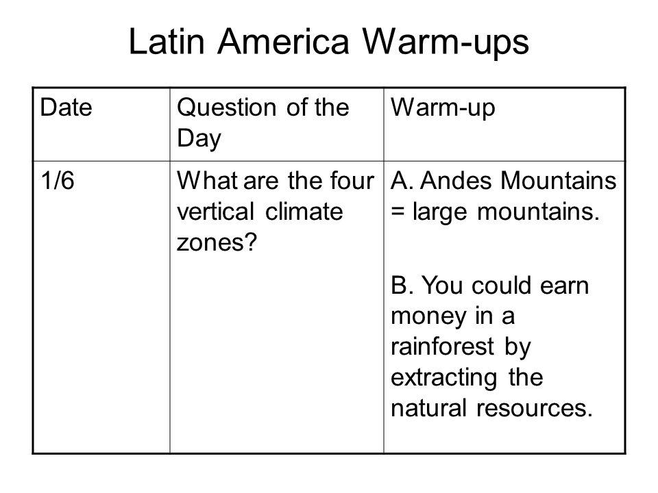 Latin America Warm-ups