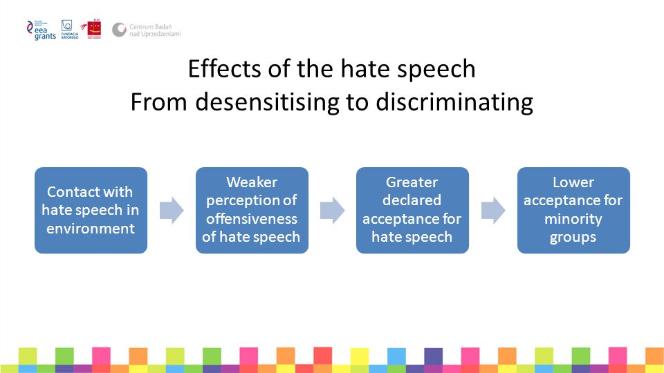 Effects of the hate speech From desensitising to discriminating