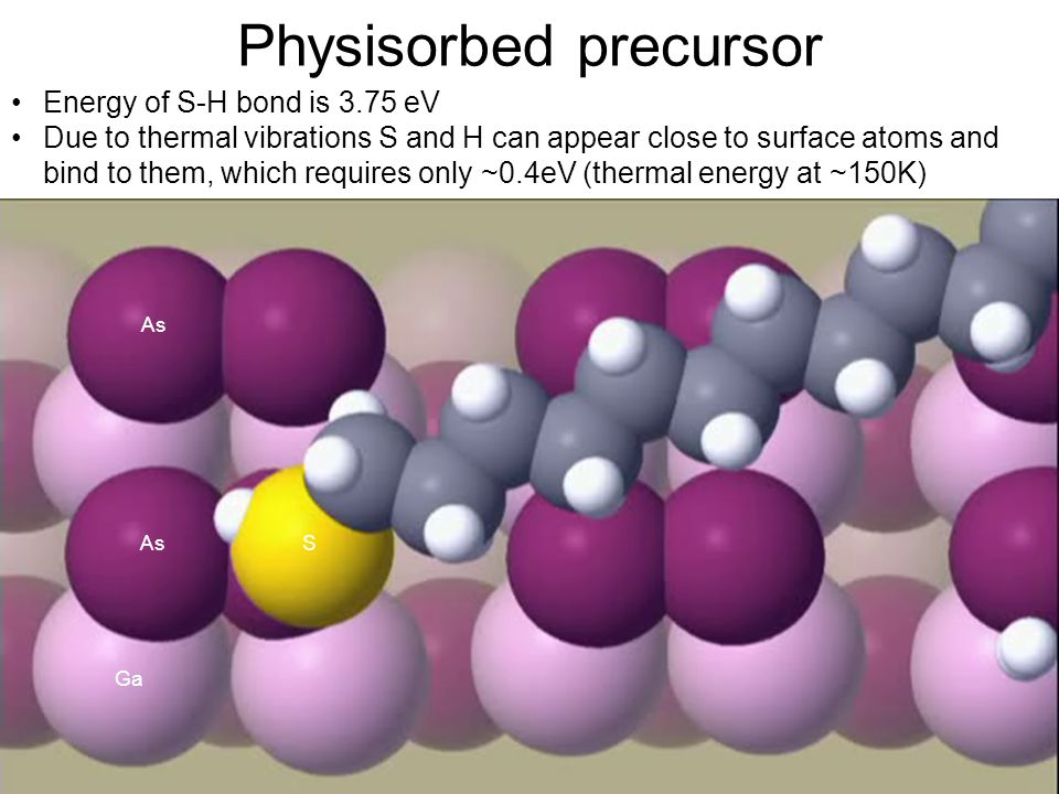 Physisorbed precursor