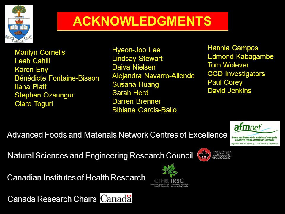 ACKNOWLEDGMENTS Hannia Campos. Edmond Kabagambe. Tom Wolever. CCD Investigators. Paul Corey. David Jenkins.