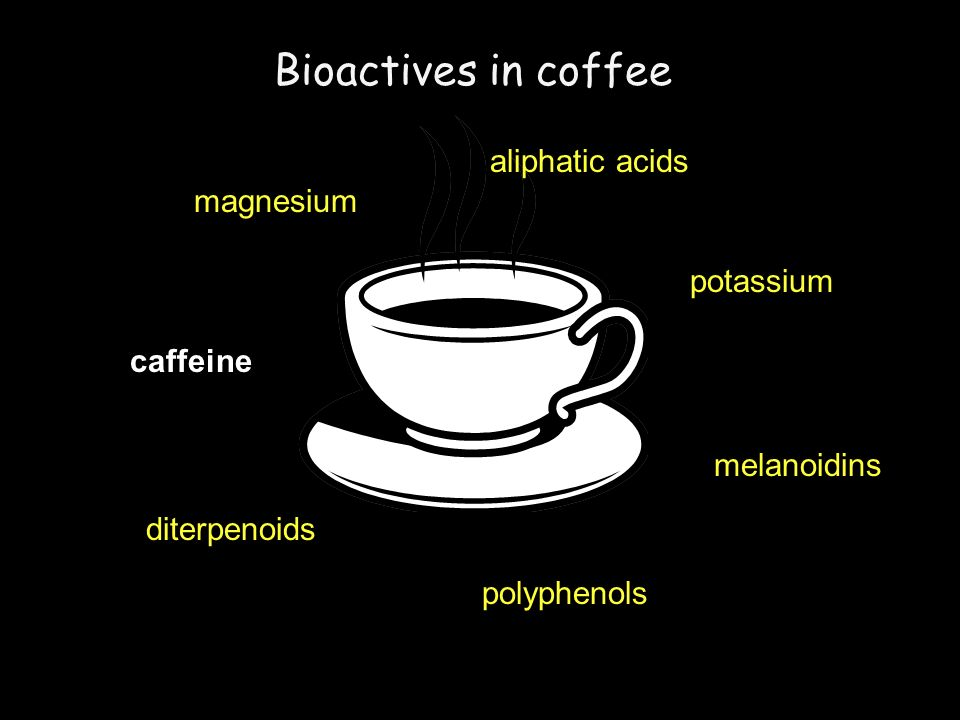 Bioactives in coffee aliphatic acids magnesium potassium caffeine