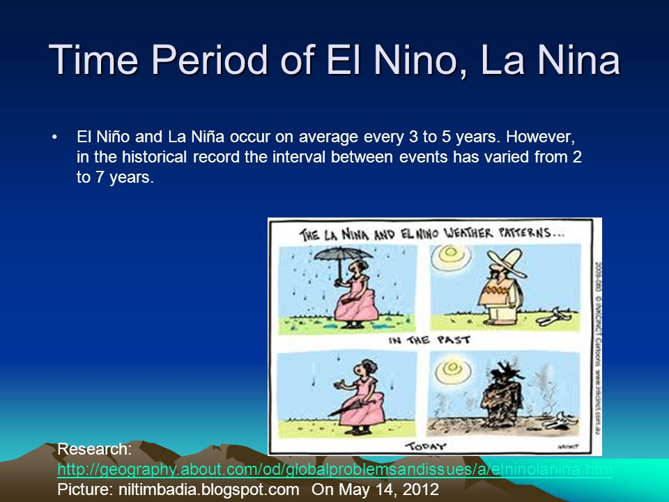 Time Period of El Nino, La Nina