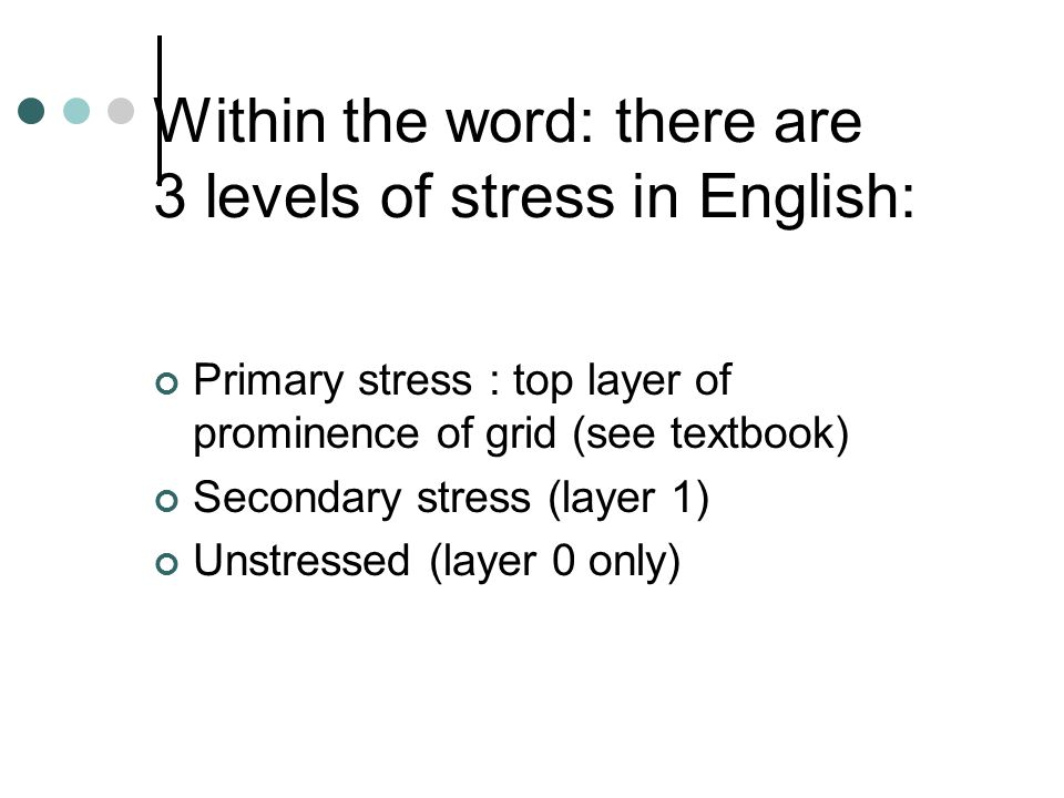 Within the word: there are 3 levels of stress in English: