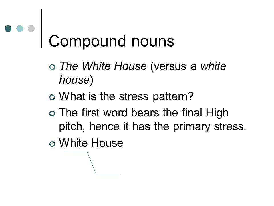Compound nouns The White House (versus a white house)