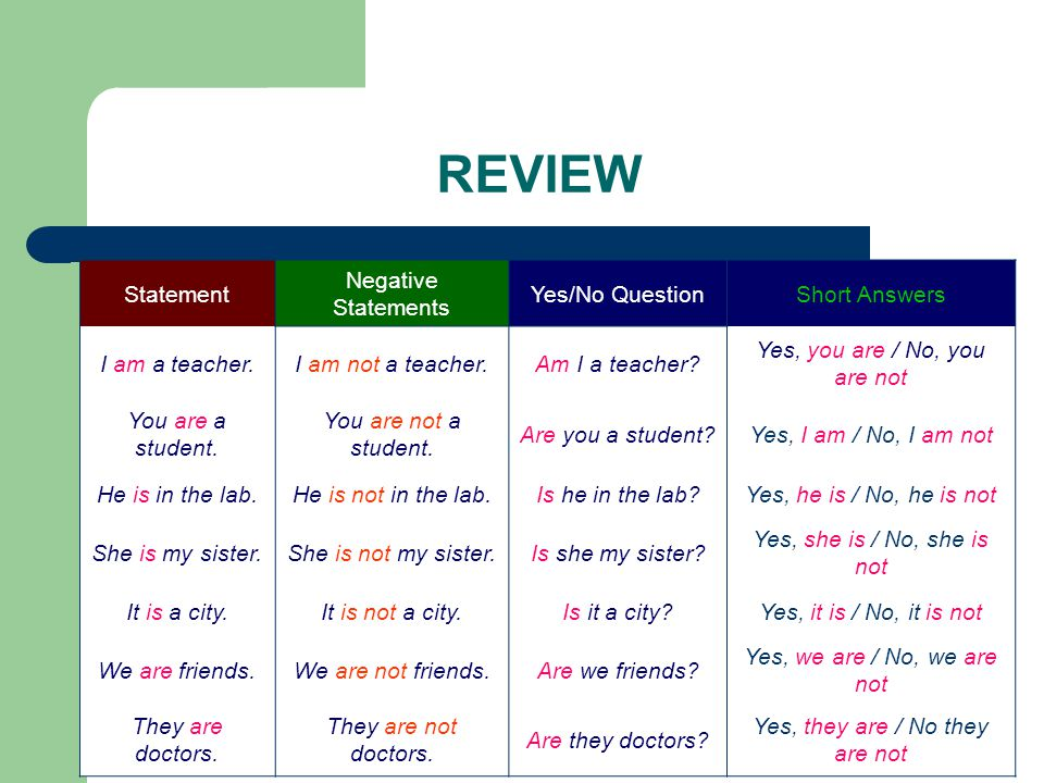 REVIEW Statement Negative Statements Yes/No Question Short Answers