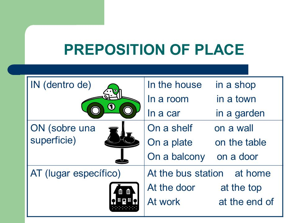 PREPOSITION OF PLACE IN (dentro de) In the house in a shop