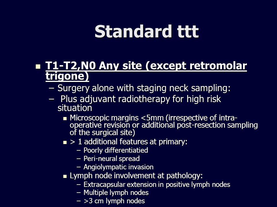 Standard ttt T1-T2,N0 Any site (except retromolar trigone)