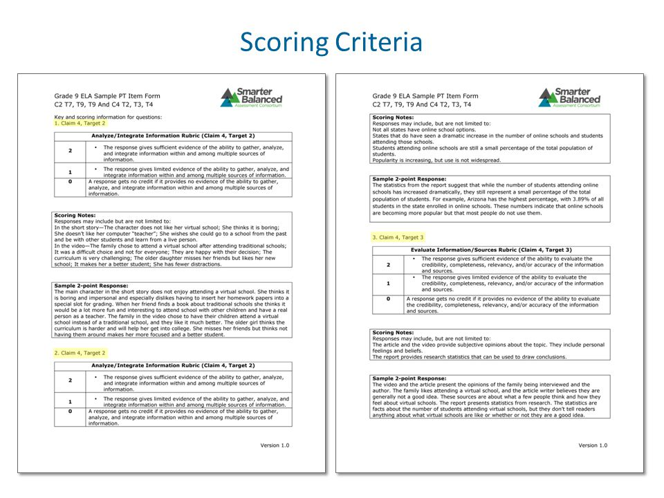 Scoring Criteria As an example, this image shows the several rubrics developed for the ninth grade task examined earlier.