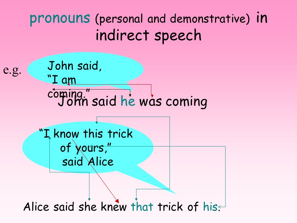 pronouns (personal and demonstrative) in indirect speech