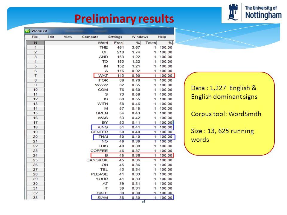 Preliminary results Data : 1,227 English & English dominant signs