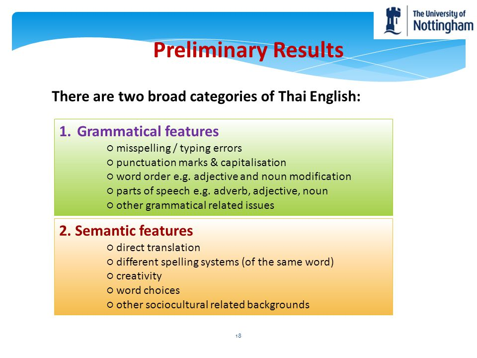 Preliminary Results There are two broad categories of Thai English: