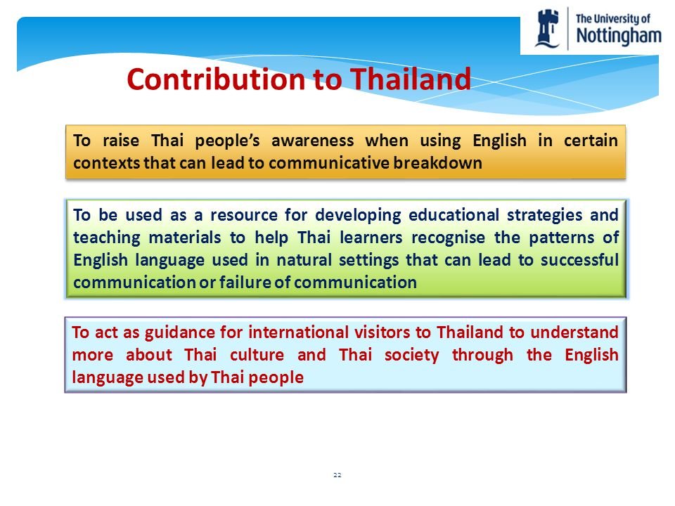 Contribution to Thailand