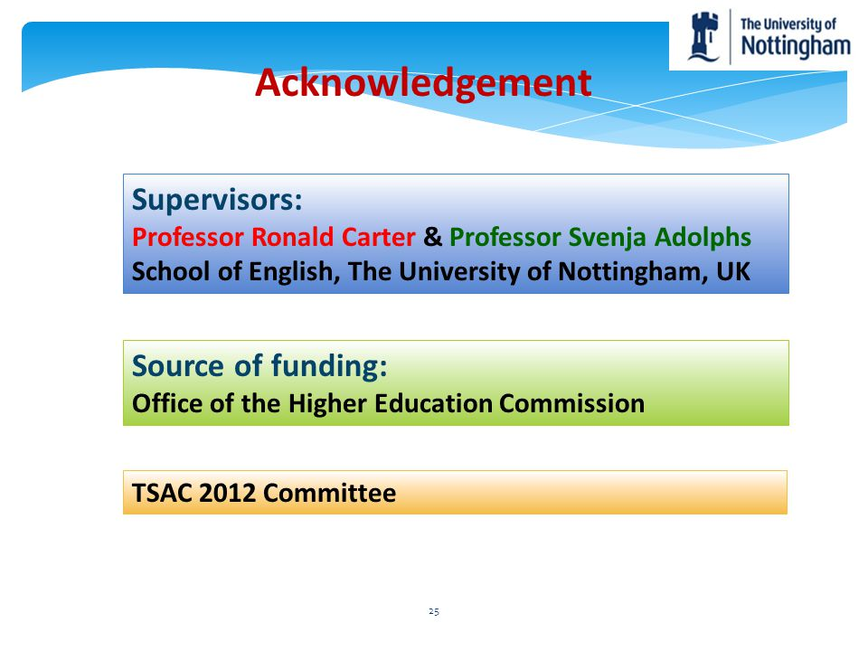 Acknowledgement Supervisors: Source of funding: