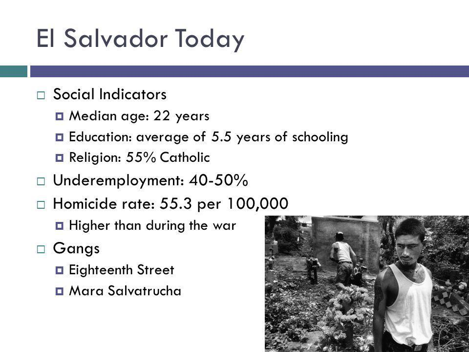El Salvador Today Social Indicators Underemployment: 40-50%