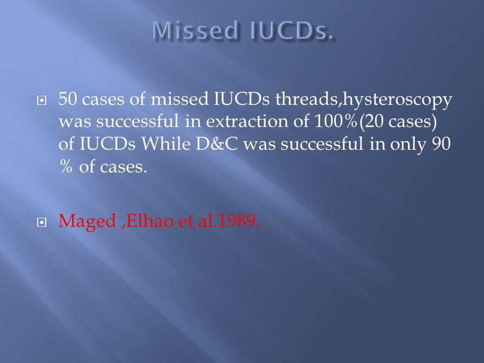 Missed IUCDs.