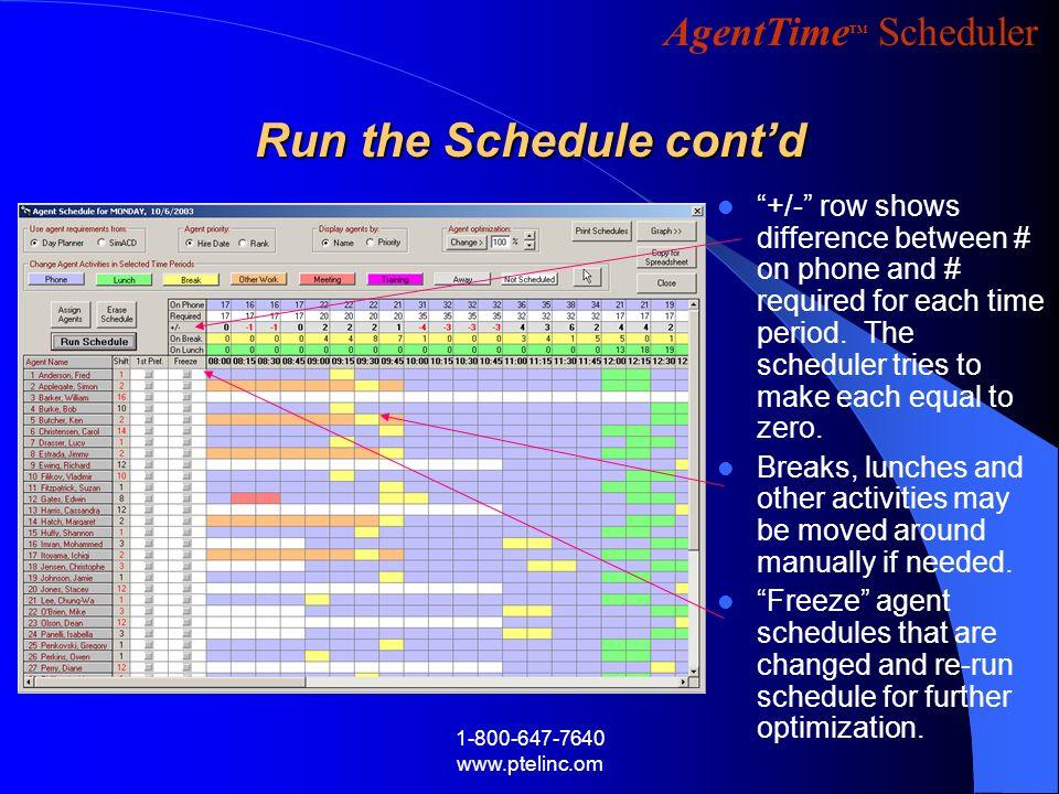 Run the Schedule cont'd