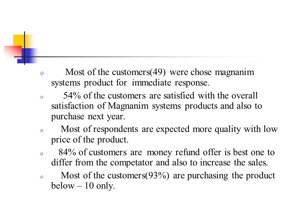 Most of the customers(49) were chose magnanim systems product for immediate response.