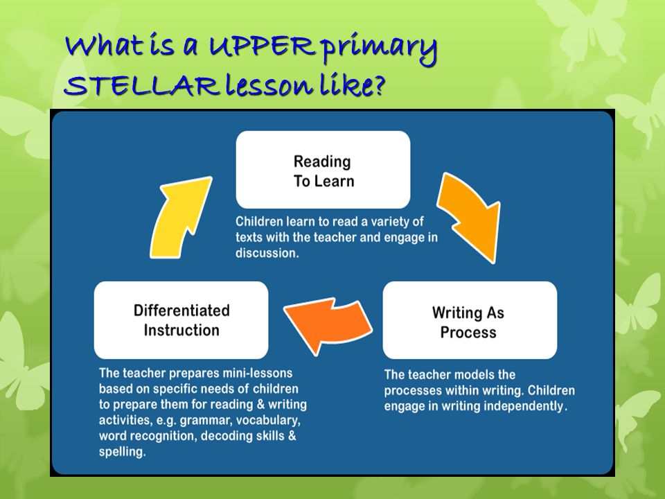 What is a UPPER primary STELLAR lesson like