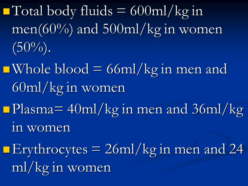 Total body fluids = 600ml/kg in men(60%) and 500ml/kg in women (50%).