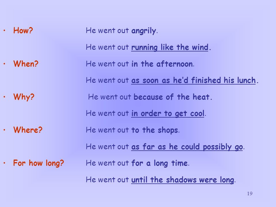 How He went out angrily. He went out running like the wind. When He went out in the afternoon.