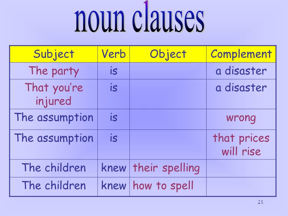 noun clauses Subject Verb Object Complement The party is a disaster