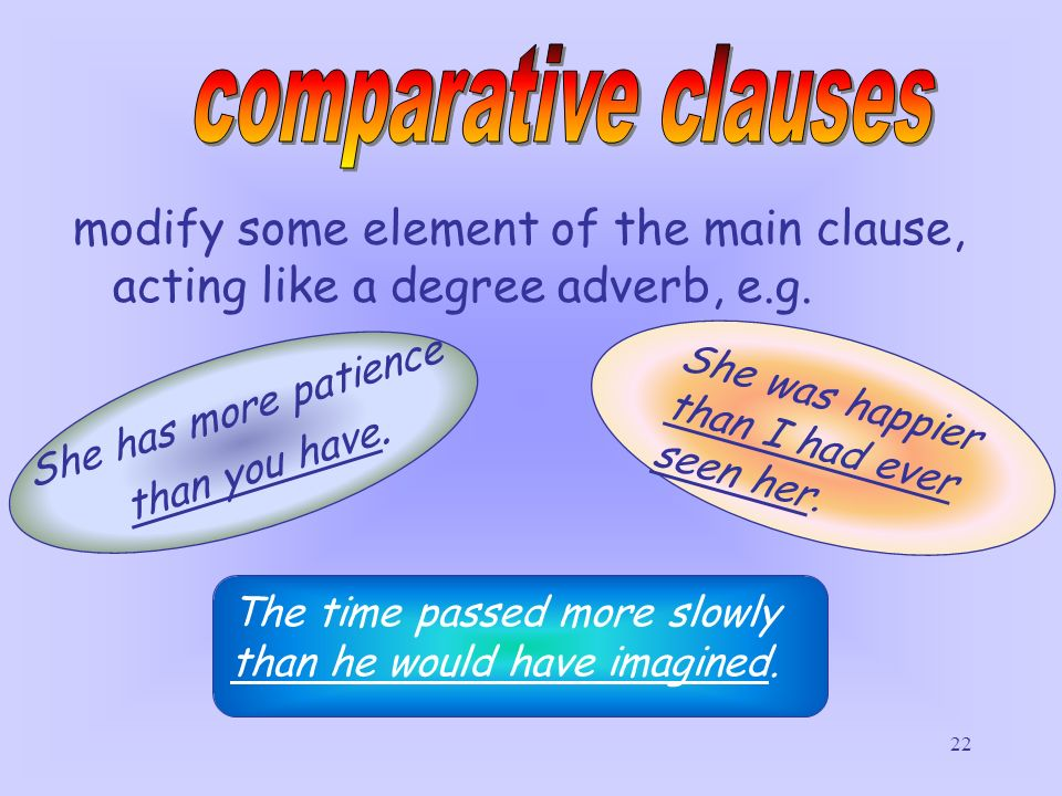 comparative clauses modify some element of the main clause, acting like a degree adverb, e.g. She was happier than I had ever seen her.