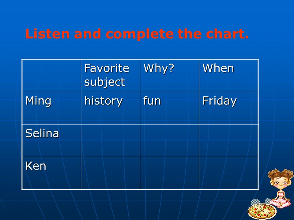 Listen and complete the chart.