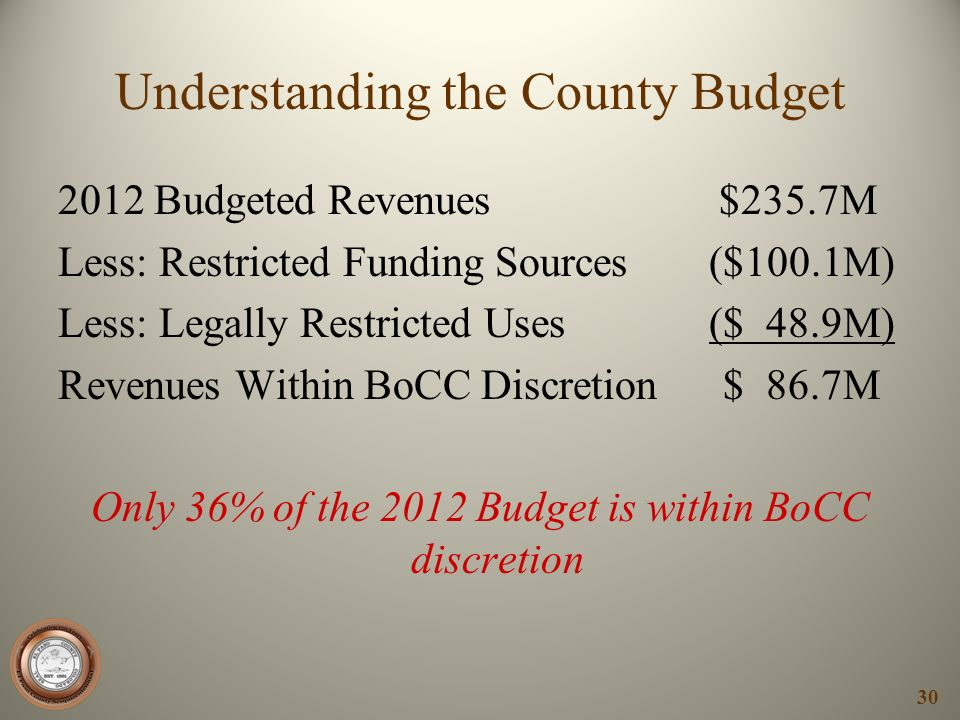Understanding the County Budget