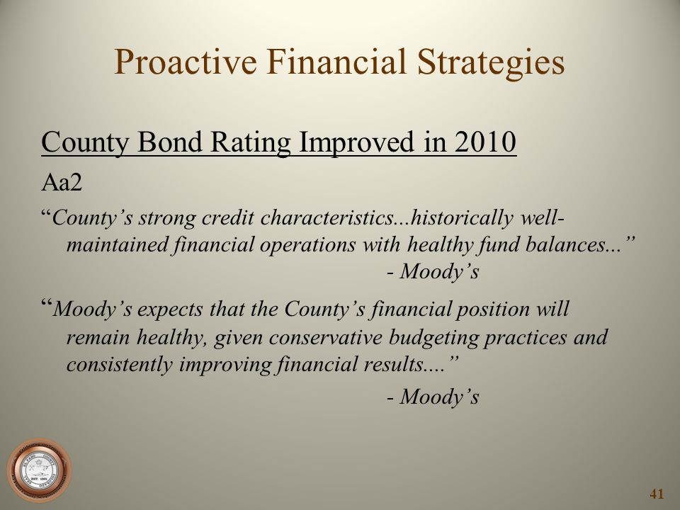 Proactive Financial Strategies