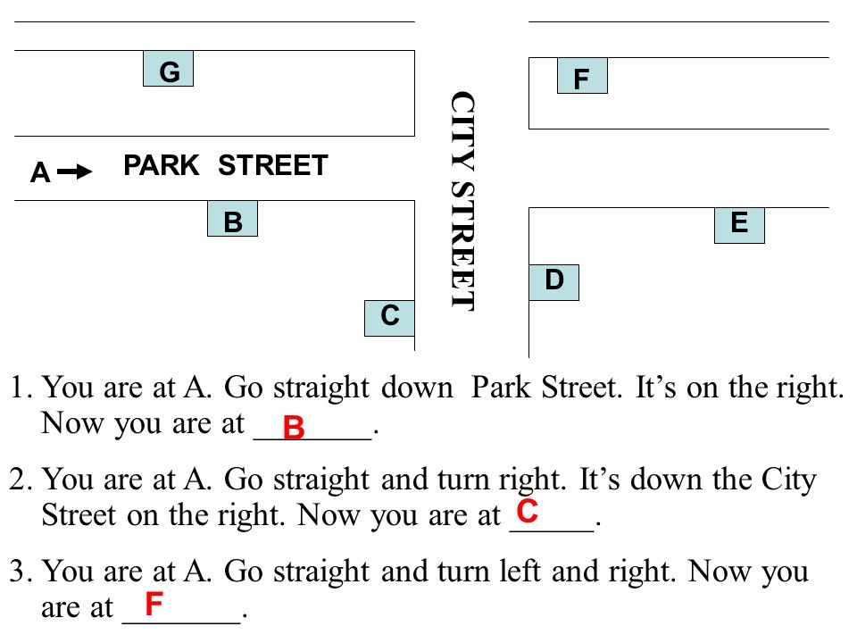 G F. CITY STREET. PARK STREET. A. B. E. D. C. You are at A. Go straight down Park Street. It's on the right. Now you are at _______.