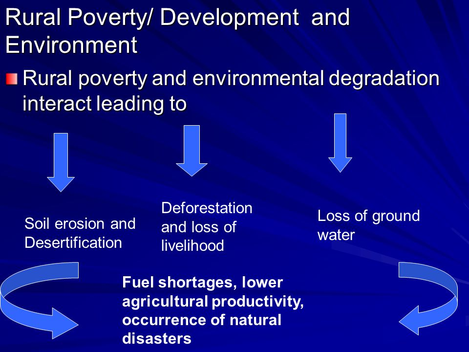 Rural Poverty/ Development and Environment