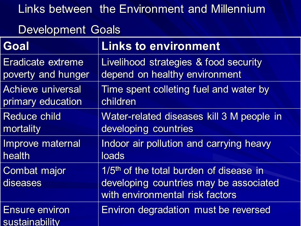 Links between the Environment and Millennium Development Goals