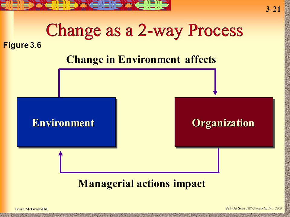 Change as a 2-way Process