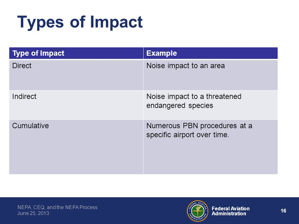 Types of Impact There are three types of impacts that are measured in a NEPA review: . Type of Impact.