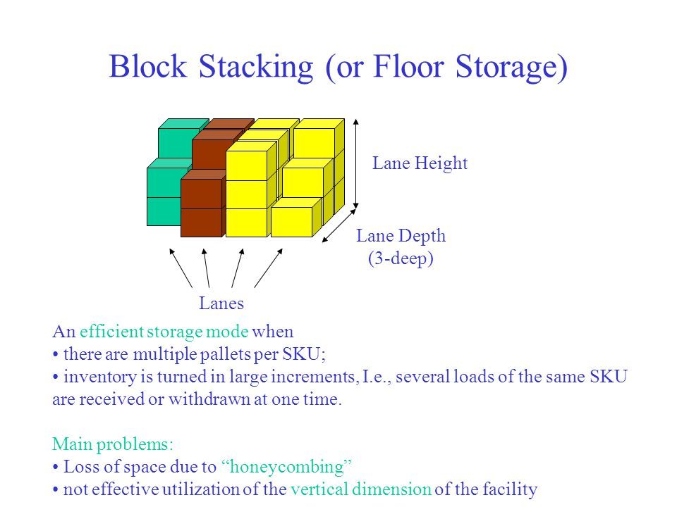Block Stacking (or Floor Storage)