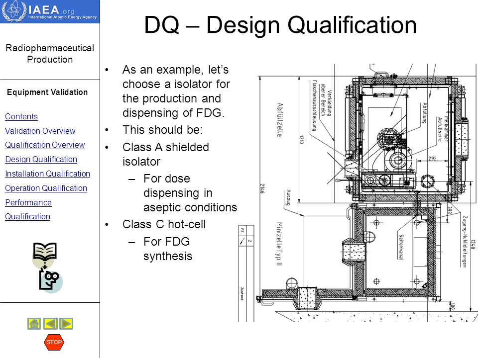 DQ – Design Qualification