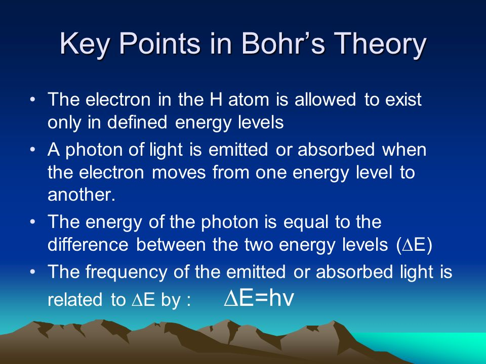 Key Points in Bohr's Theory