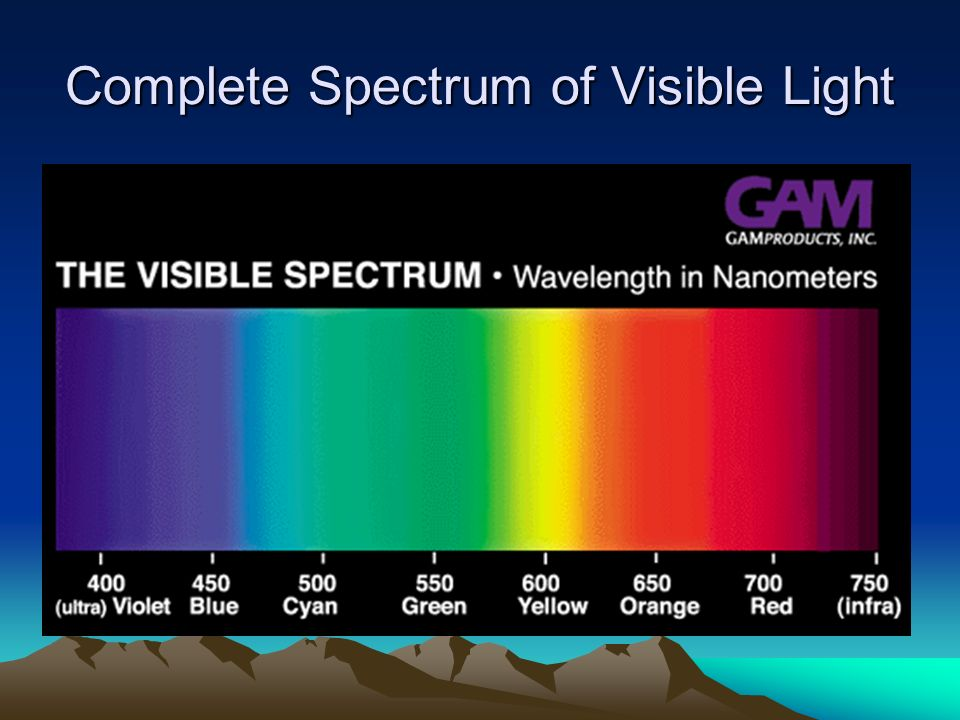 Complete Spectrum of Visible Light