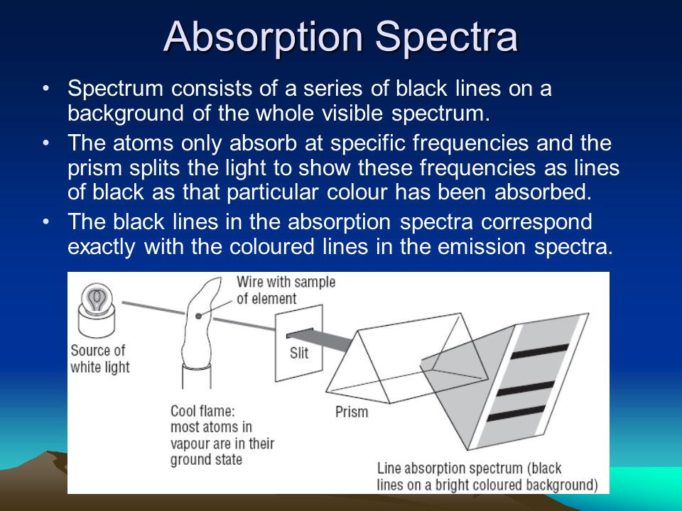 Absorption Spectra Spectrum consists of a series of black lines on a background of the whole visible spectrum.