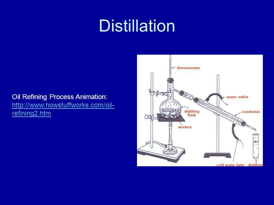 Distillation Oil Refining Process Animation: http://www.howstuffworks.com/oil-refining2.htm