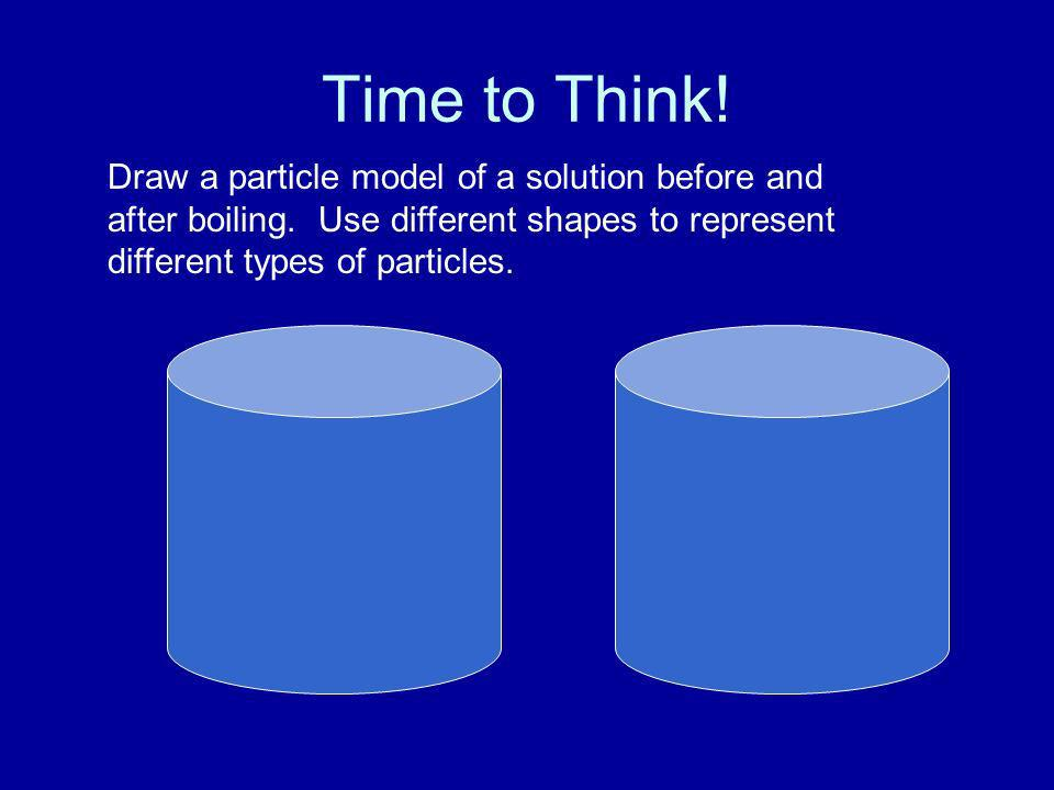 Time to Think. Draw a particle model of a solution before and after boiling.