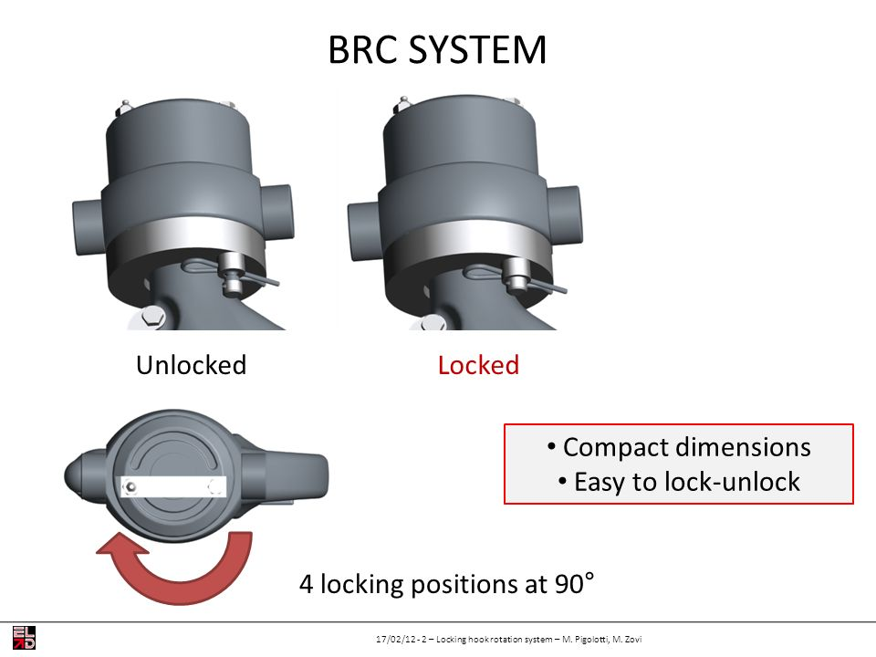 BRC SYSTEM Unlocked Locked Compact dimensions Easy to lock-unlock