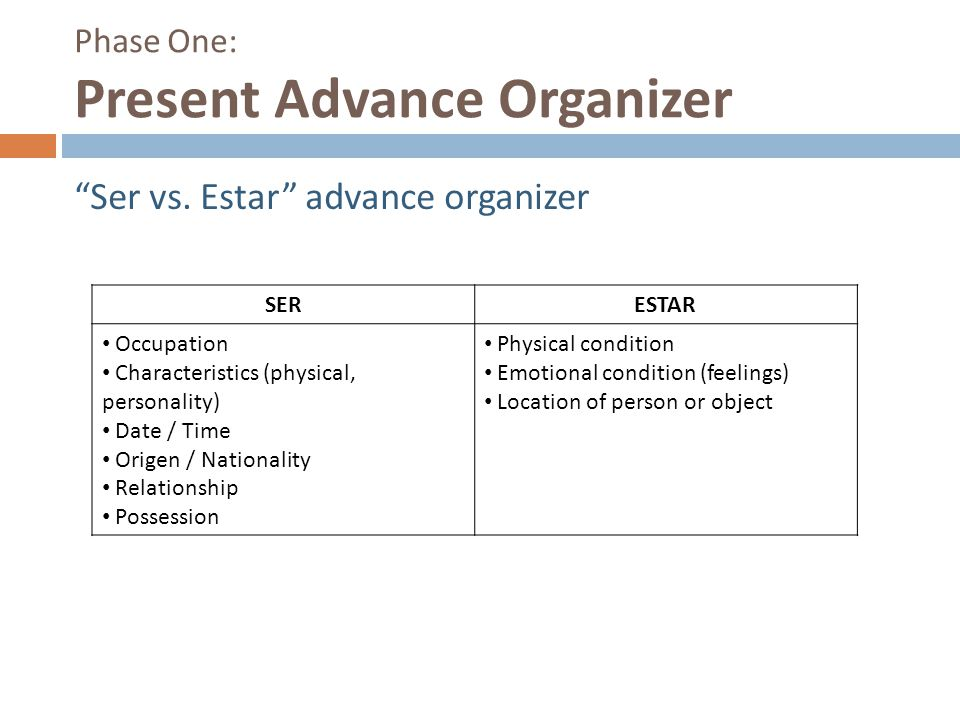 Phase One: Present Advance Organizer