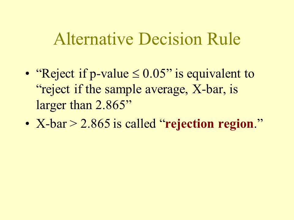 Alternative Decision Rule